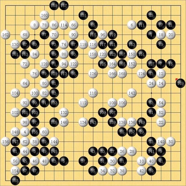 """'""""   乌鹭   大致为围棋的黑白两色棋子之推衍,乌黑色,鹭白色."""