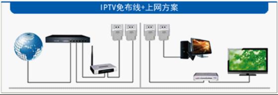 plc应用解决方案-福建金钱猫的空间-搜狐博客
