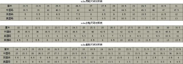 nike-adidas鞋码对照表