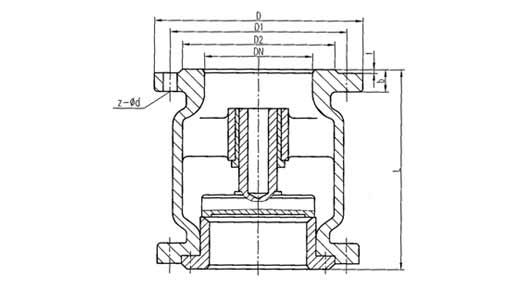 不锈钢立式止回阀由于采用弹簧支撑阀芯,故采用立式安装或卧式装均可.图片