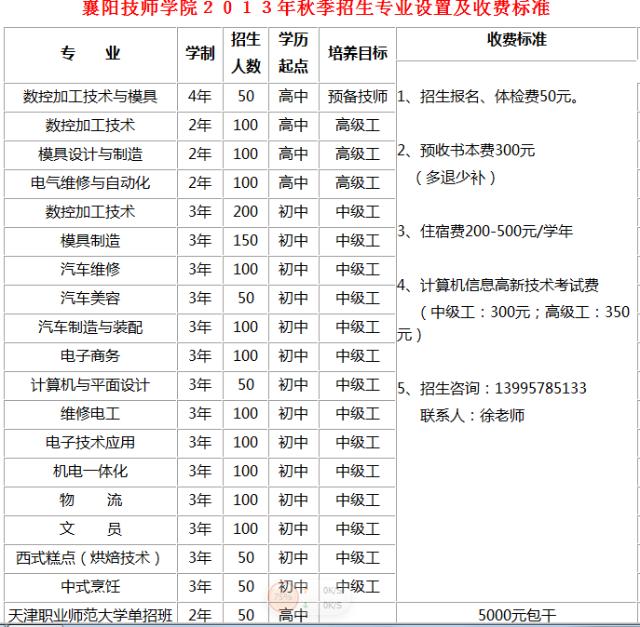 鹤峰乡镇规划图